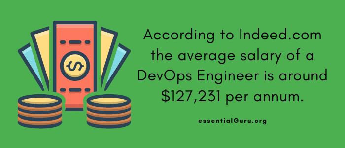 Salary of Devops Engineer